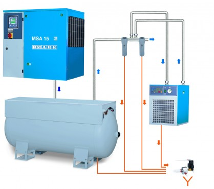 Sprężarka śrubowa MARK MSA TANK/DRY 4-15 kW